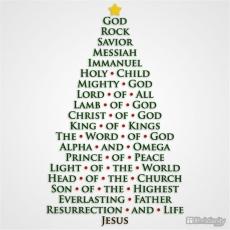 Ονόματα Ιησού Χριστού